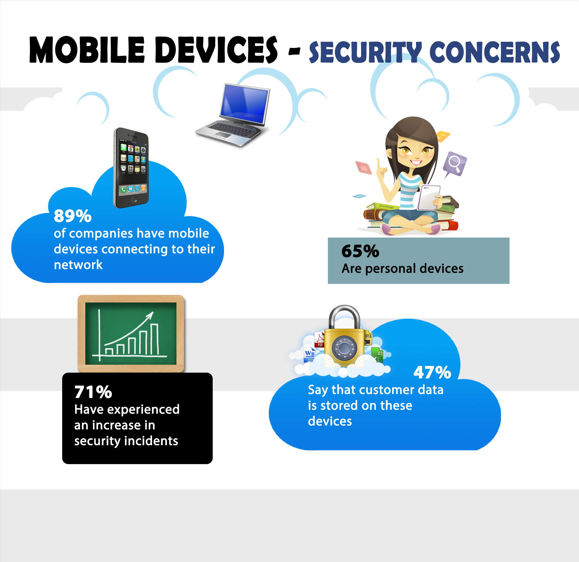 security issues pertaining to the bring your own device byod corporate policy What is bring your own device byod  than one mobile device for personal use issues will arise here  a proper bring your own device policy in the next.